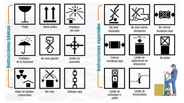 haz-terzer-pictograma-comercio-internacional
