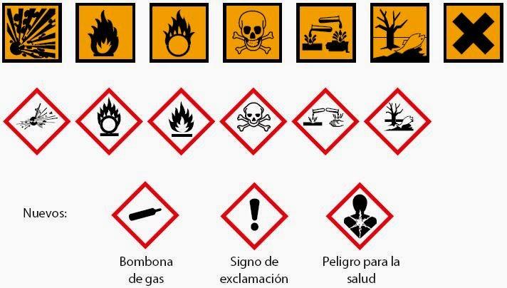pictogramas-peligros-para-la-salud-terzer-logistica-4084029