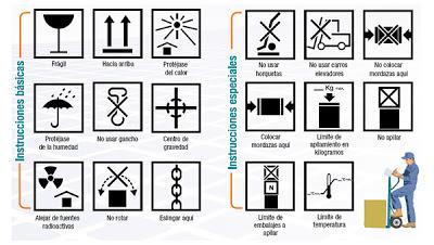 pictograma-comercio-internacional-1767626